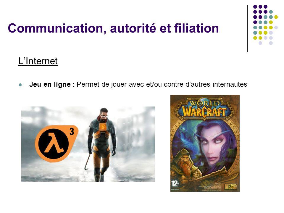 LInternet Jeu en ligne : Permet de jouer avec et/ou contre dautres internautes Communication, autorité et filiation