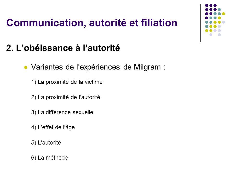2. Lobéissance à lautorité Variantes de lexpériences de Milgram : 1) La proximité de la victime 2) La proximité de lautorité 3) La différence sexuelle