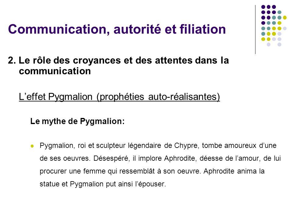 2. Le rôle des croyances et des attentes dans la communication Leffet Pygmalion (prophéties auto-réalisantes) Le mythe de Pygmalion: Pygmalion, roi et