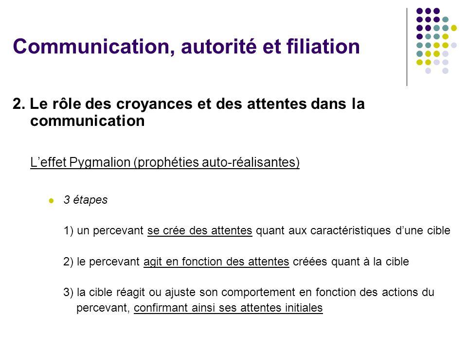 2. Le rôle des croyances et des attentes dans la communication Leffet Pygmalion (prophéties auto-réalisantes) 3 étapes 1) un percevant se crée des att