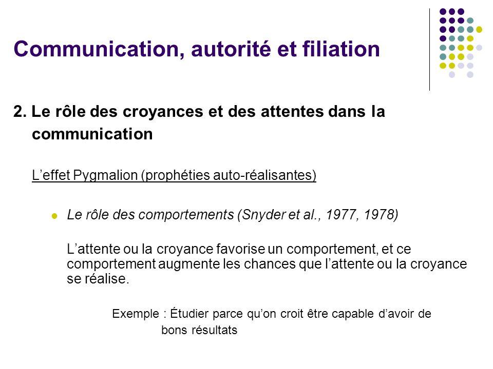 2. Le rôle des croyances et des attentes dans la communication Leffet Pygmalion (prophéties auto-réalisantes) Le rôle des comportements (Snyder et al.