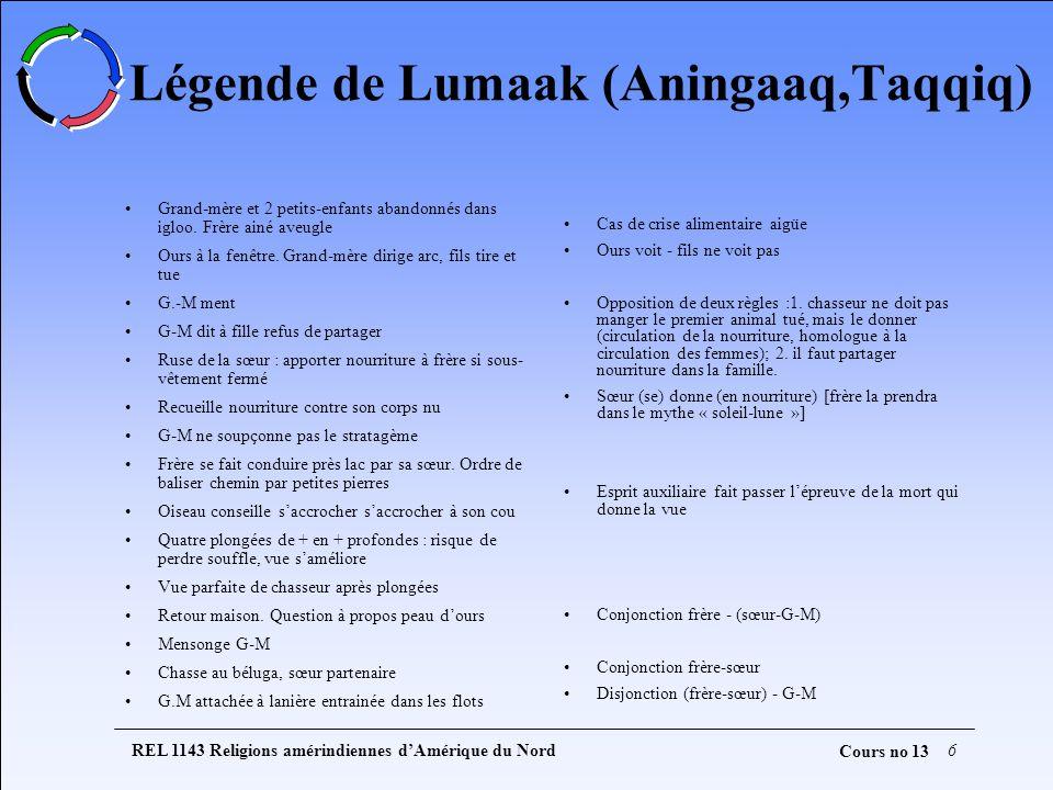 REL 1143 Religions amérindiennes dAmérique du Nord6 Cours no 13 Légende de Lumaak (Aningaaq,Taqqiq) Grand-mère et 2 petits-enfants abandonnés dans igloo.