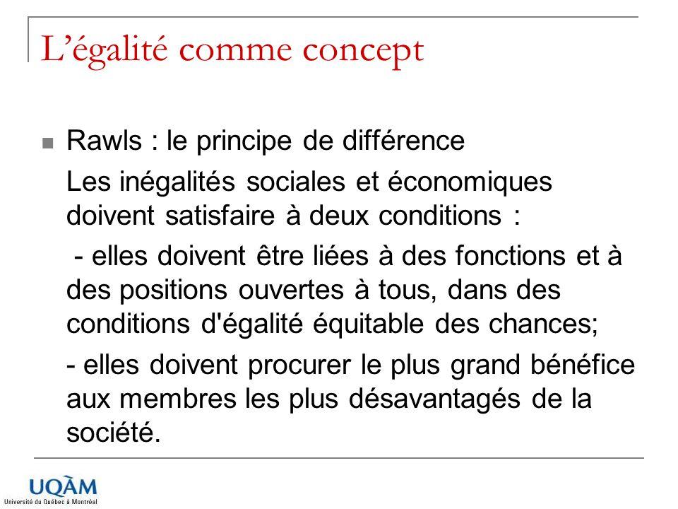 Légalité comme concept Rawls : le principe de différence Les inégalités sociales et économiques doivent satisfaire à deux conditions : - elles doivent