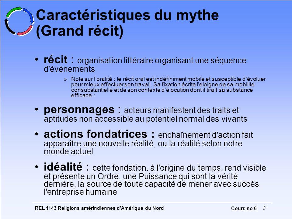 REL 1143 Religions amérindiennes dAmérique du Nord3 Cours no 6 Caractéristiques du mythe (Grand récit) récit : organisation littéraire organisant une
