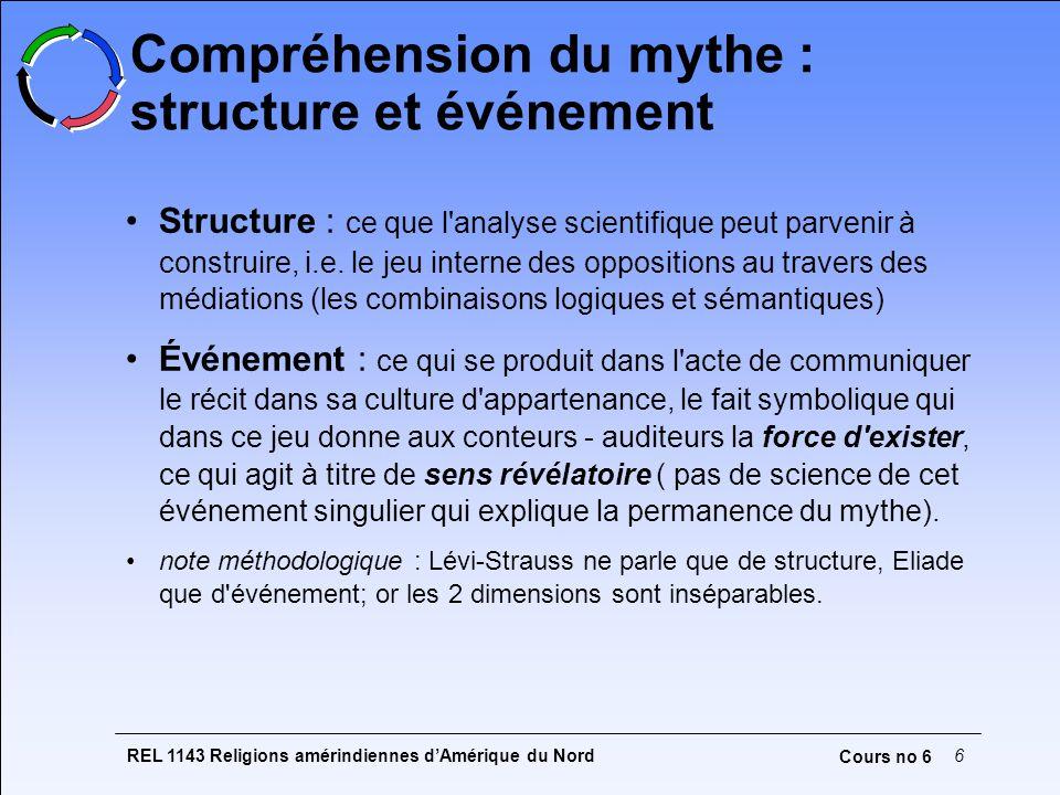 REL 1143 Religions amérindiennes dAmérique du Nord6 Cours no 6 Compréhension du mythe : structure et événement Structure : ce que l'analyse scientifiq