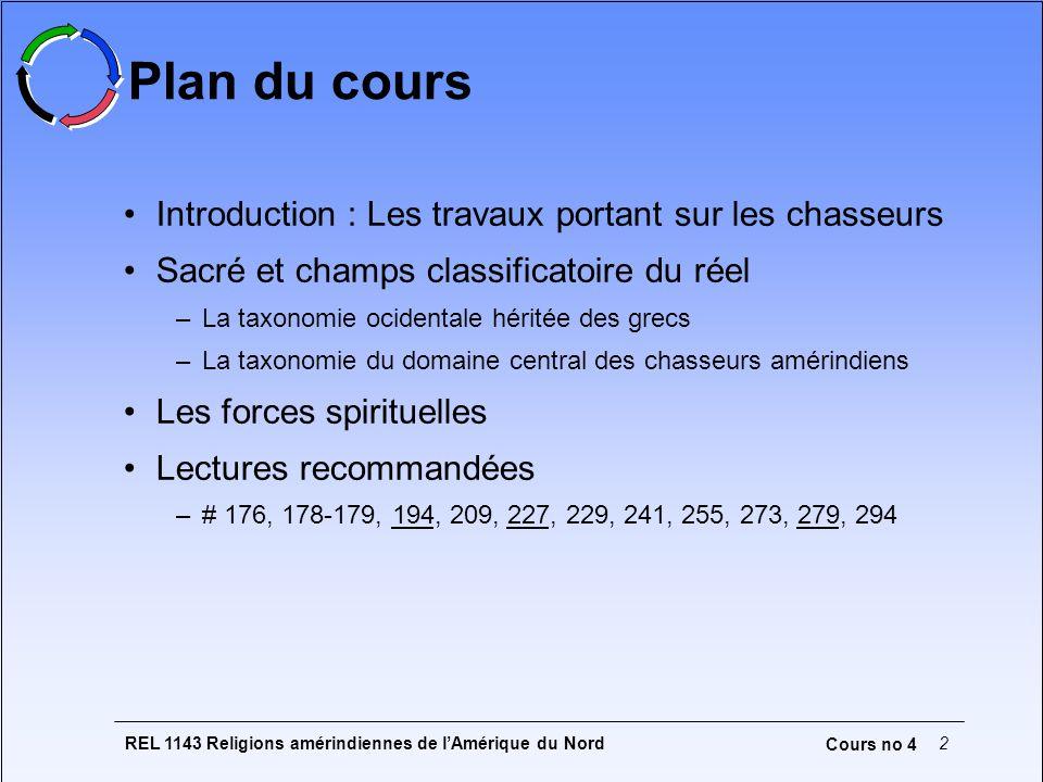 REL 1143 Religions amérindiennes de lAmérique du Nord2 Cours no 4 Plan du cours Introduction : Les travaux portant sur les chasseurs Sacré et champs c