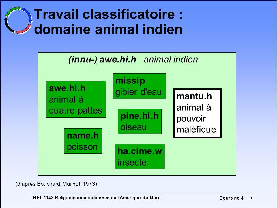 REL 1143 Religions amérindiennes de lAmérique du Nord5 Cours no 4 Travail classificatoire : domaine animal indien awe.hi.h animal à quatre pattes miss