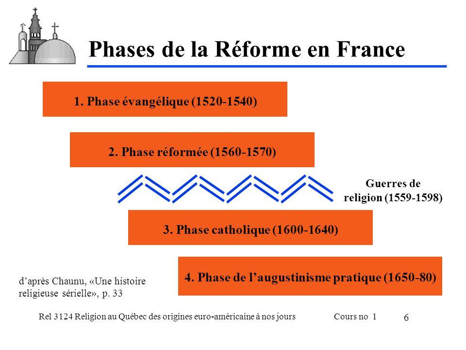 Rel 3124 Religion au Québec des origines euro-américaine à nos joursCours no 1 6 Phases de la Réforme en France 1. Phase évangélique (1520-1540)2. Pha