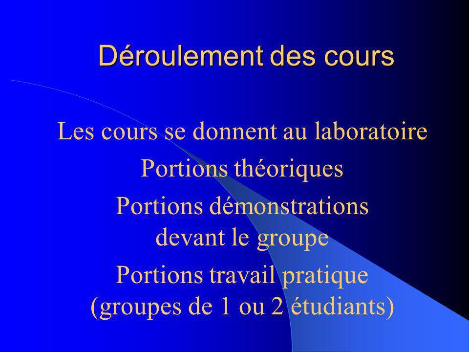 Description du cours Progiciels I (Aspects théoriques) Réflexion de ces progiciels sur lutilisation le fonctionnement les limites Les représentations
