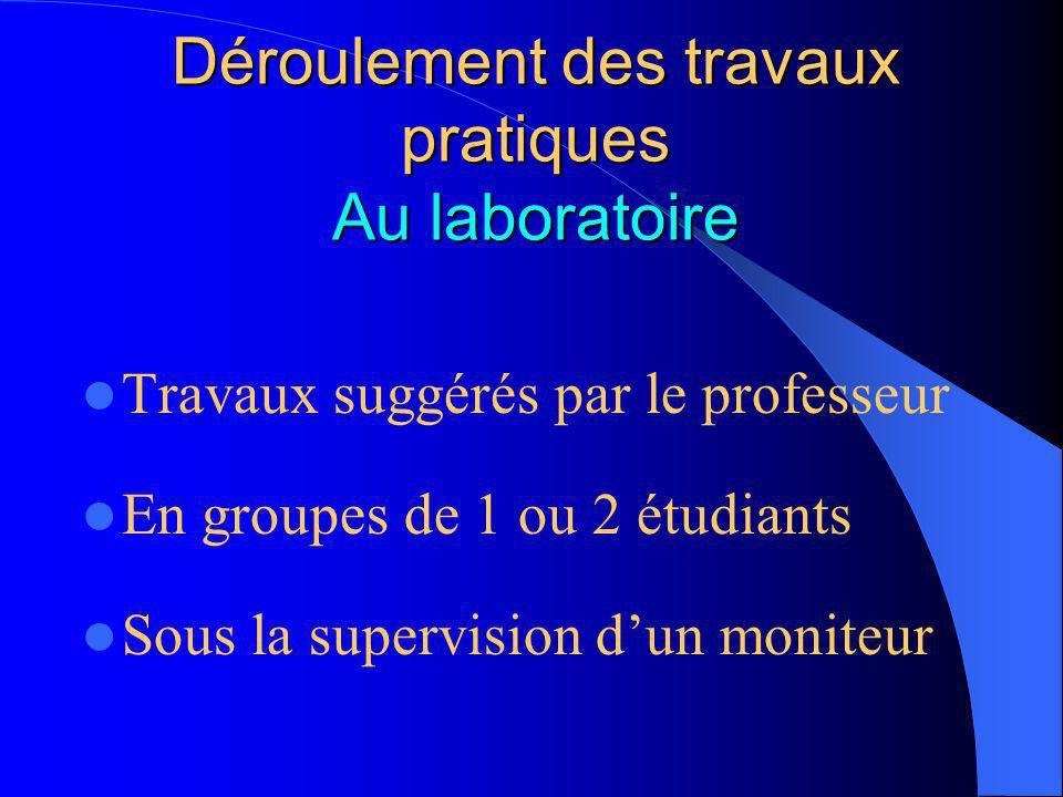 Déroulement des cours Les cours se donnent au laboratoire Portions théoriques Portions démonstrations devant le groupe Portions travail pratique (grou