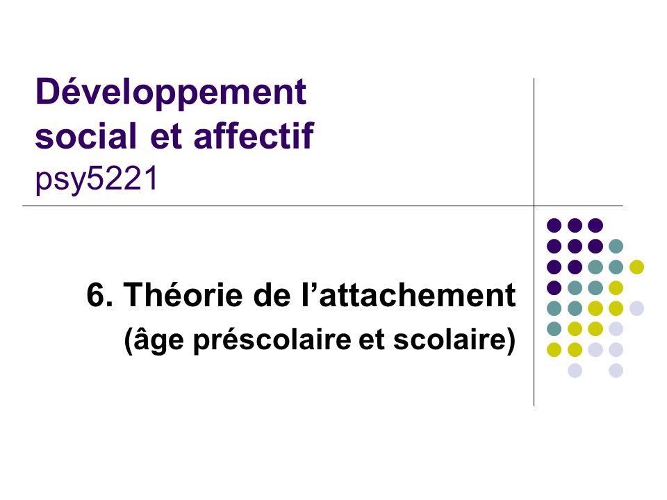 Intériorisation du patron dattachement Les contacts répétés avec le donneur de soins mènent à la formation dune représentation mentale (M.O.I.) Le développement dune telle représentation dépend 1) des expériences de contacts, 2) de la maturation du SN, et 3) du développement cognitif