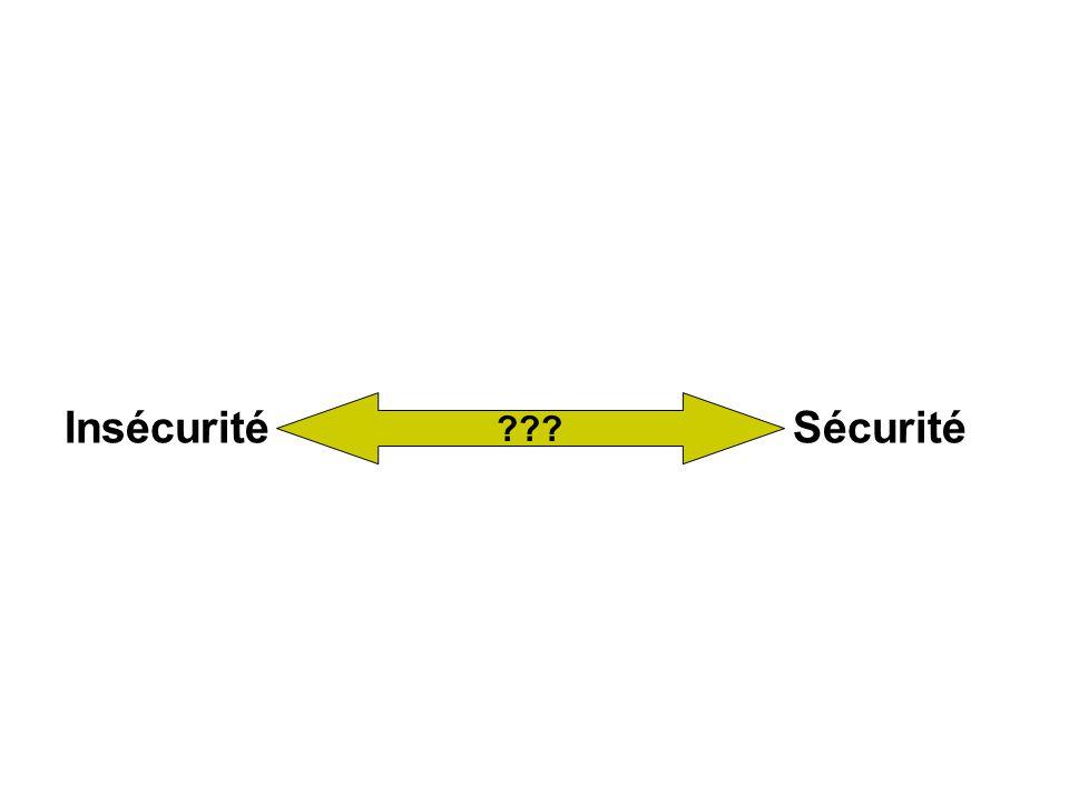 Pluralité des modèles dattachement? Monotropie Hiérarchie Indépendance Intégration