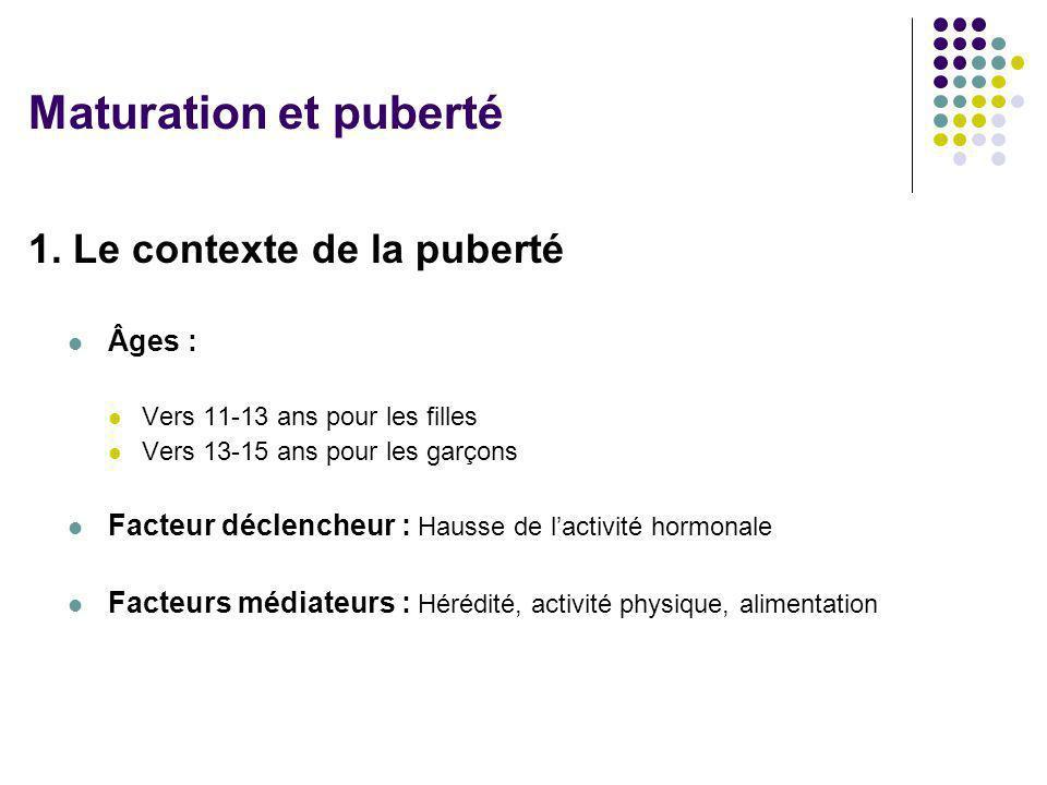 1. Le contexte de la puberté Âges : Vers 11-13 ans pour les filles Vers 13-15 ans pour les garçons Facteur déclencheur : Hausse de lactivité hormonale