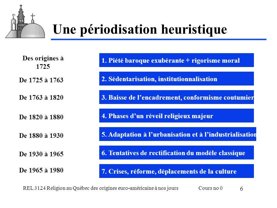 REL 3124 Religion au Québec des origines euro-américaine à nos joursCours no 0 6 Une périodisation heuristique Des origines à 1725 De 1725 à 1763 De 1763 à 1820 De 1820 à 1880 De 1880 à 1930 De 1930 à 1965 De 1965 à 1980 1.