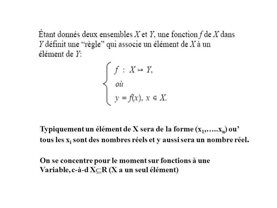Typiquement un élément de X sera de la forme (x 1,…..x n ) ou tous les x i sont des nombres réels et y aussi sera un nombre réel. On se concentre pour