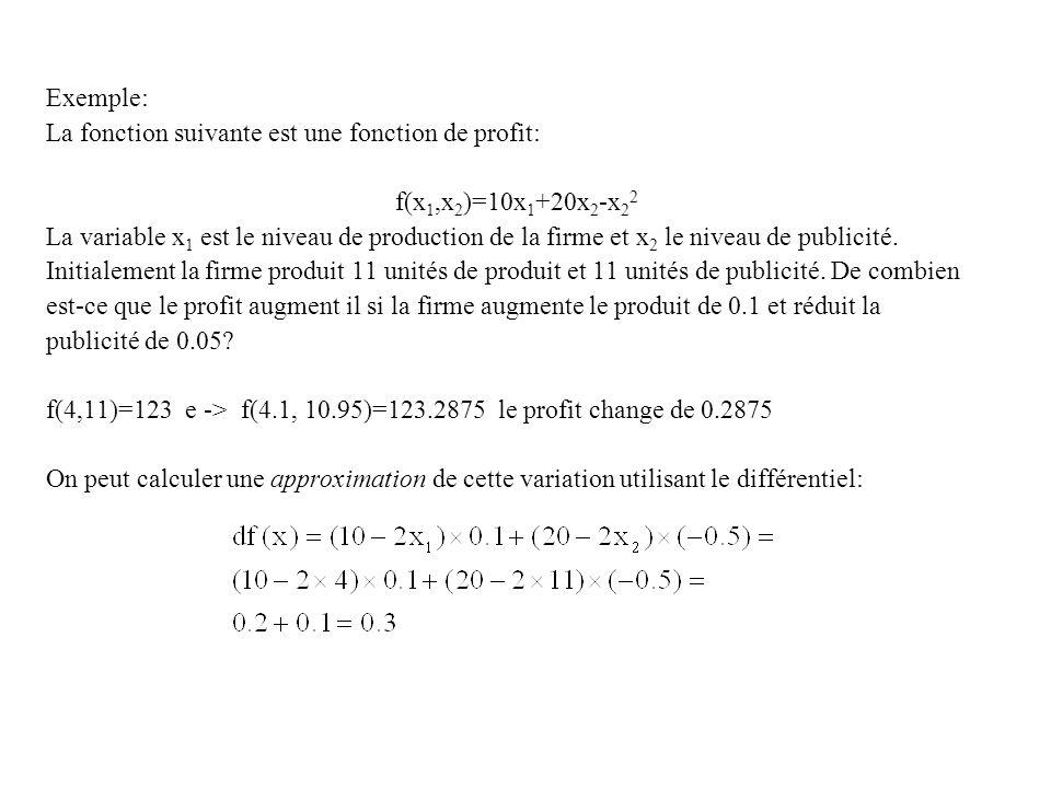Exemple: La fonction suivante est une fonction de profit: f(x 1,x 2 )=10x 1 +20x 2 -x 2 2 La variable x 1 est le niveau de production de la firme et x 2 le niveau de publicité.