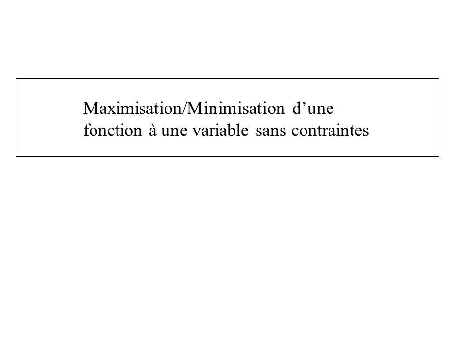 Maximisation/Minimisation dune fonction à une variable sans contraintes