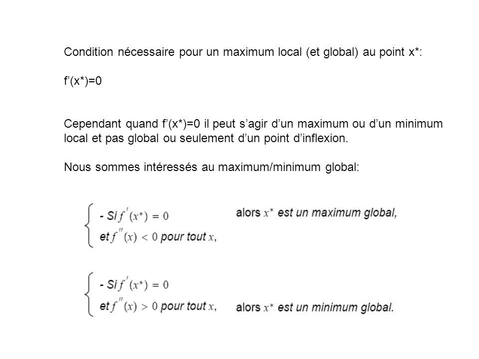 Condition nécessaire pour un maximum local (et global) au point x*: f(x*)=0 Cependant quand f(x*)=0 il peut sagir dun maximum ou dun minimum local et pas global ou seulement dun point dinflexion.