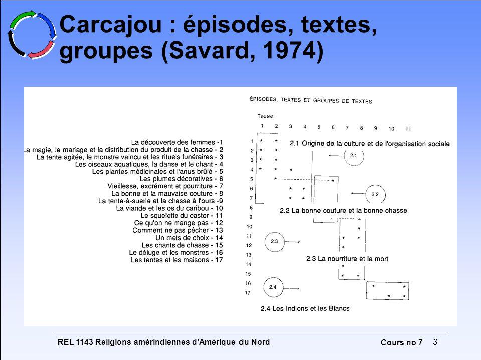 REL 1143 Religions amérindiennes dAmérique du Nord3 Cours no 7 Carcajou ou glouton (Gulo gulo) Carcajou : épisodes, textes, groupes (Savard, 1974)