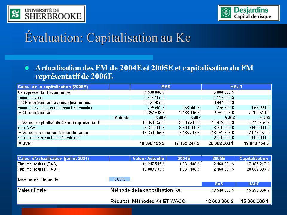 Évaluation: Capitalisation au Ke Actualisation des FM de 2004E et 2005E et capitalisation du FM représentatif de 2006E
