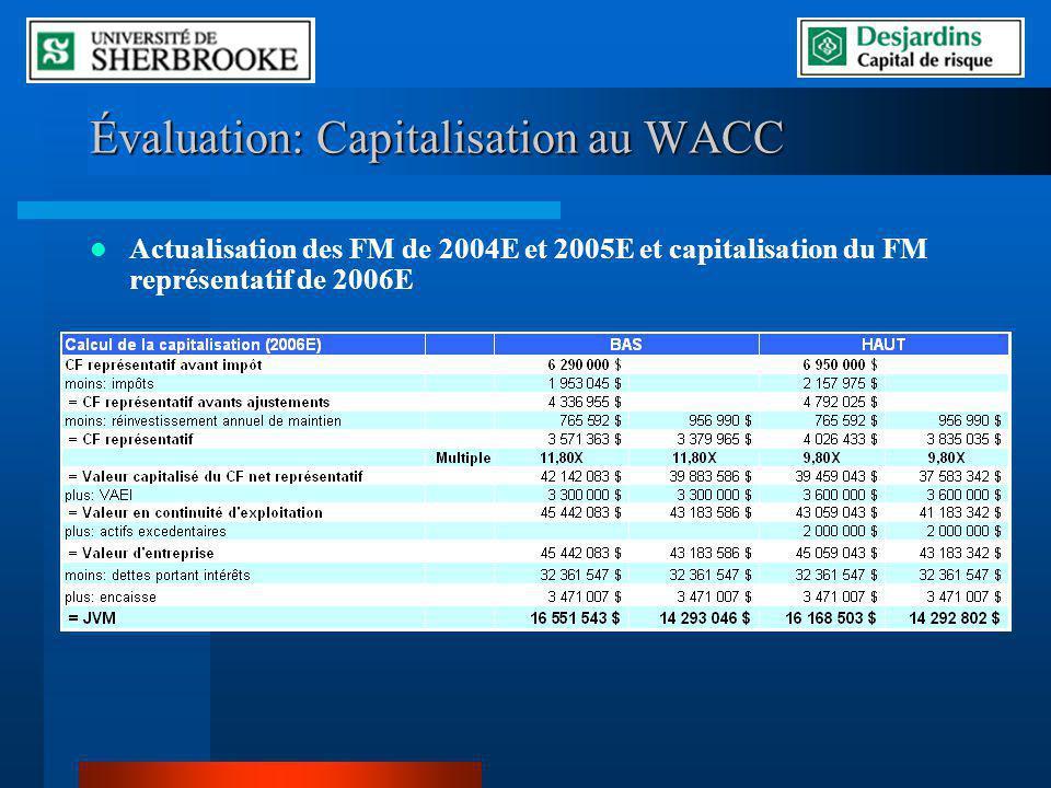Évaluation: Capitalisation au WACC Actualisation des FM de 2004E et 2005E et capitalisation du FM représentatif de 2006E