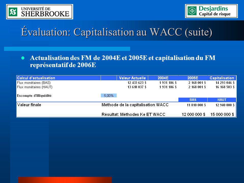 Évaluation: Capitalisation au WACC (suite) Actualisation des FM de 2004E et 2005E et capitalisation du FM représentatif de 2006E
