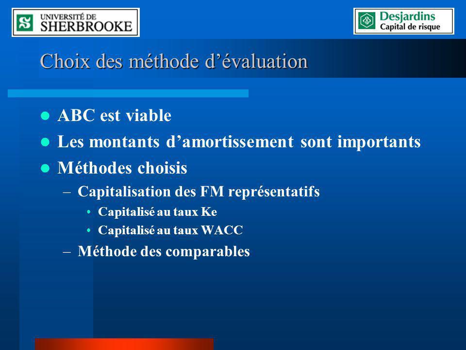 Choix des méthode dévaluation ABC est viable Les montants damortissement sont importants Méthodes choisis –Capitalisation des FM représentatifs Capitalisé au taux Ke Capitalisé au taux WACC –Méthode des comparables