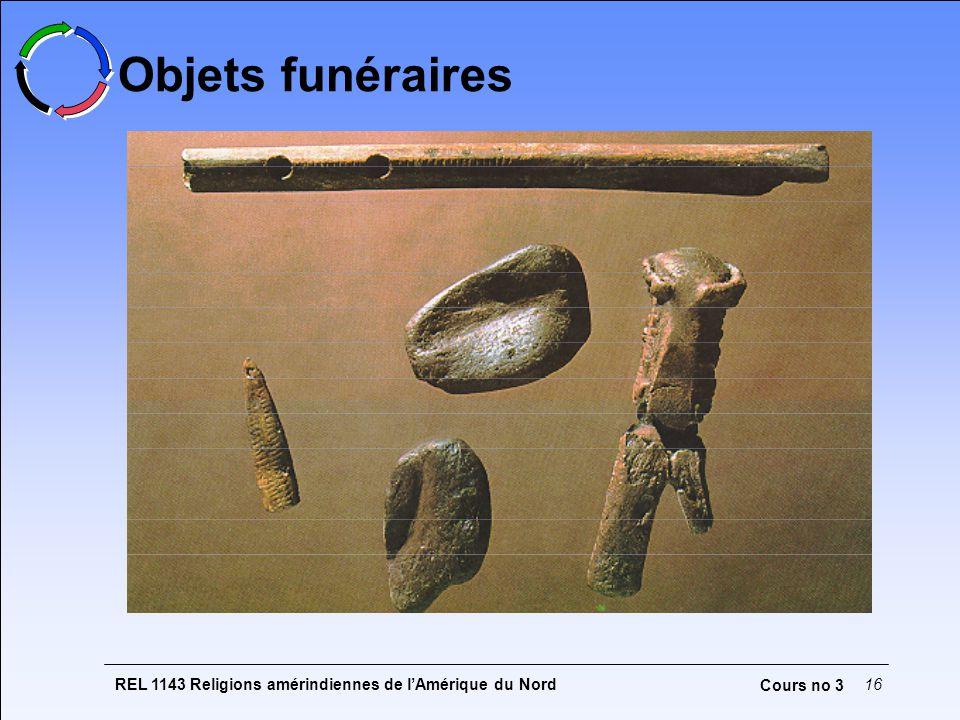 REL 1143 Religions amérindiennes de lAmérique du Nord16 Cours no 3 Objets funéraires