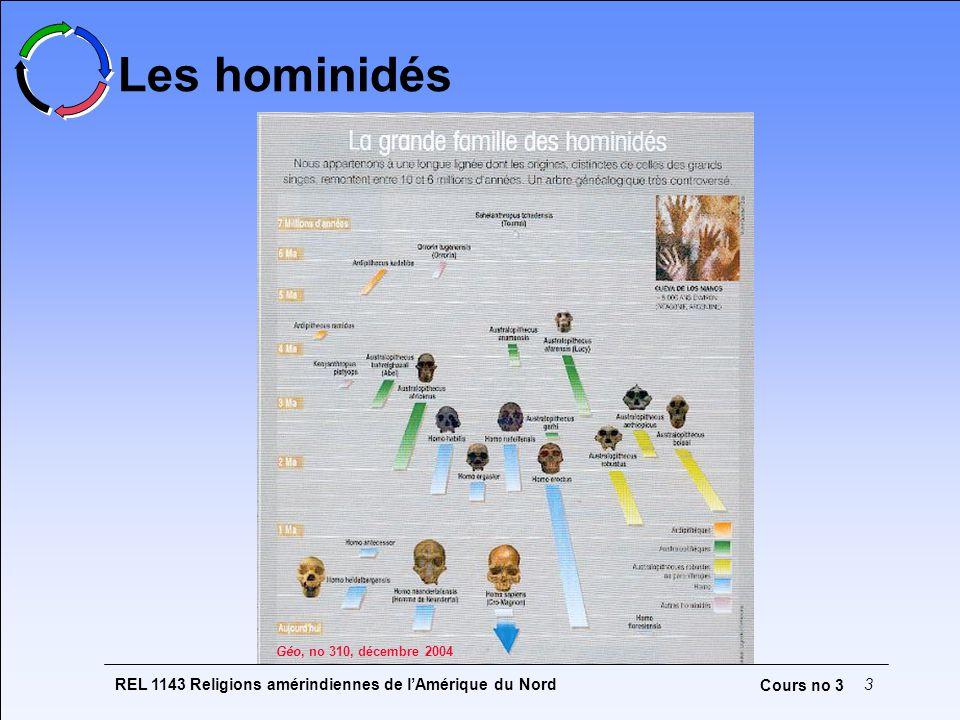 REL 1143 Religions amérindiennes de lAmérique du Nord3 Cours no 3 Les hominidés Géo, no 310, décembre 2004