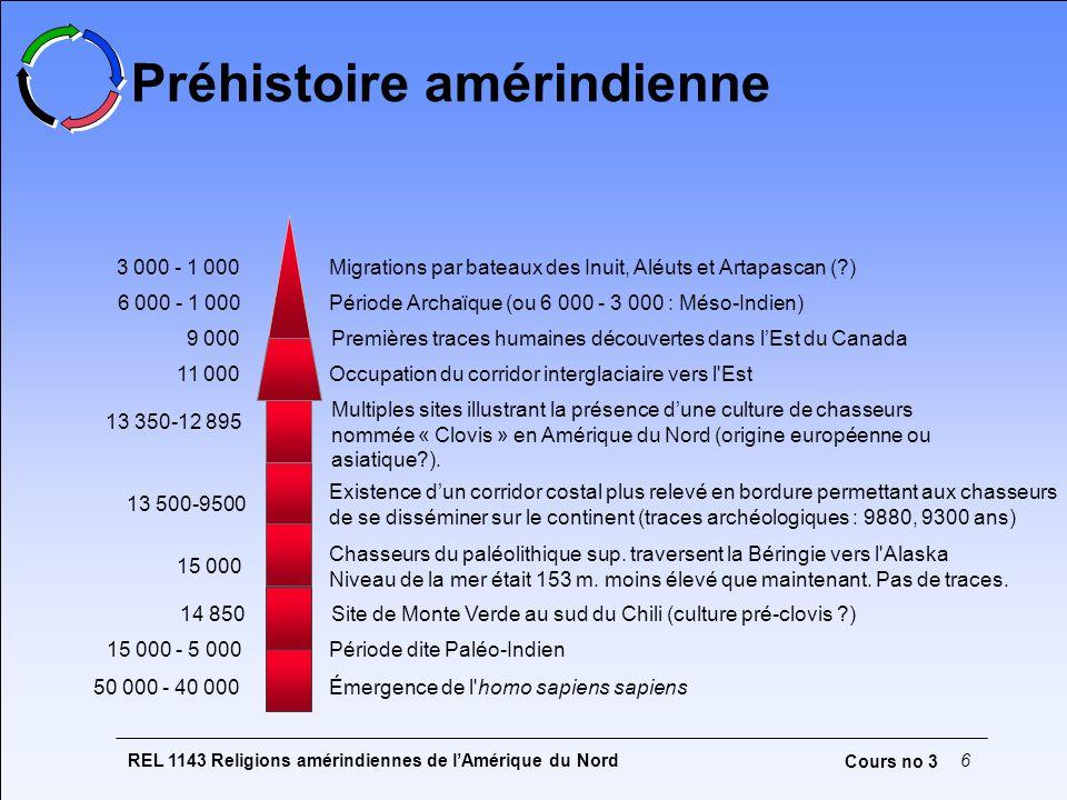 REL 1143 Religions amérindiennes de lAmérique du Nord6 Cours no 3 Préhistoire amérindienne 50 000 - 40 000Émergence de l homo sapiens sapiens 15 000 Chasseurs du paléolithique sup.