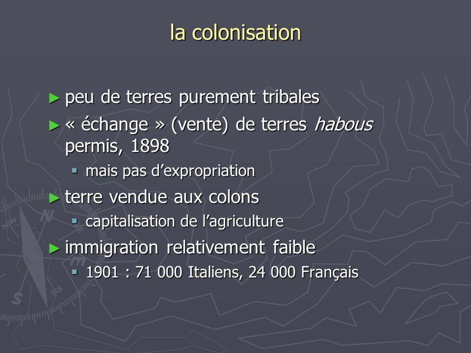 la colonisation peu de terres purement tribales peu de terres purement tribales « échange » (vente) de terres habous permis, 1898 « échange » (vente)