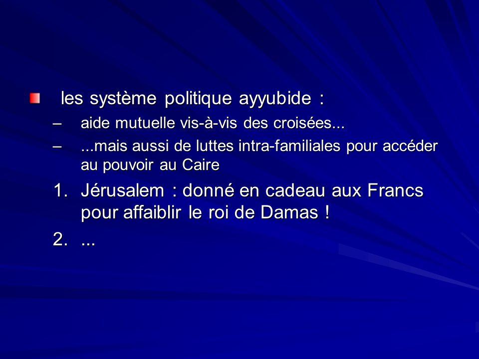 les système politique ayyubide : –aide mutuelle vis-à-vis des croisées... –...mais aussi de luttes intra-familiales pour accéder au pouvoir au Caire 1