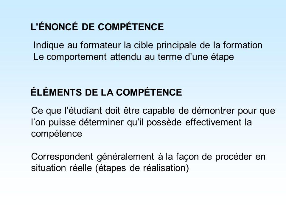 LÉNONCÉ DE COMPÉTENCE ÉLÉMENTS DE LA COMPÉTENCE Indique au formateur la cible principale de la formation Le comportement attendu au terme dune étape C