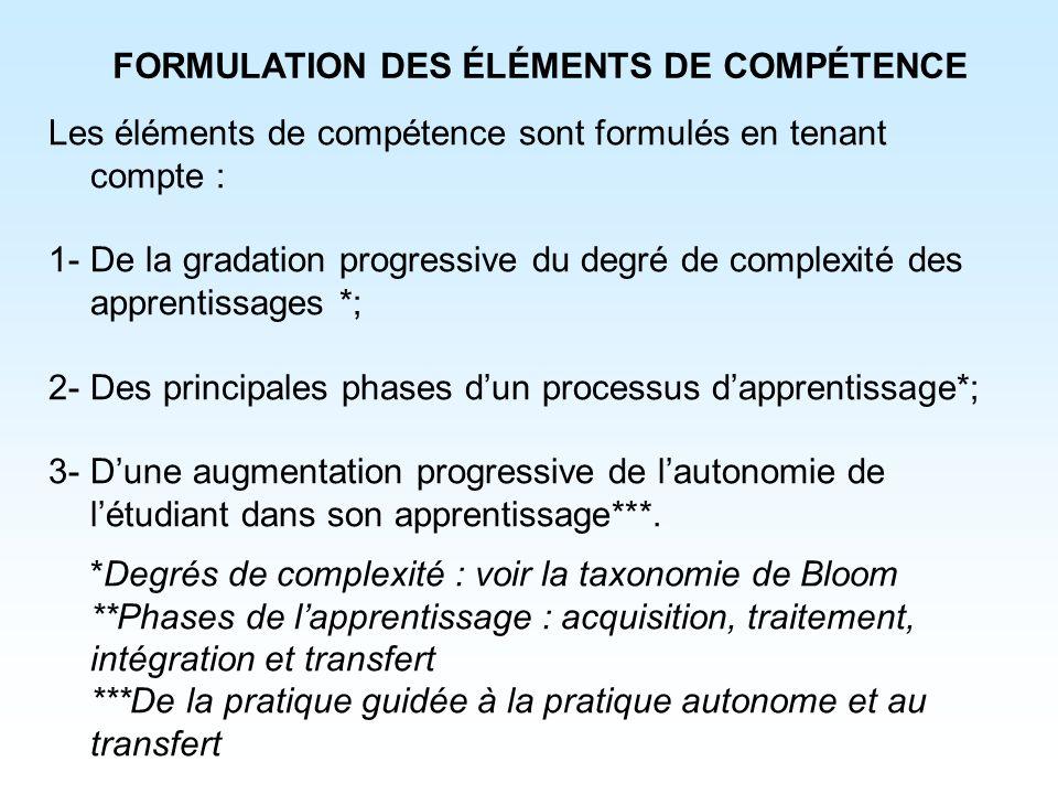 Les éléments de compétence sont formulés en tenant compte : 1-De la gradation progressive du degré de complexité des apprentissages *; 2-Des principal