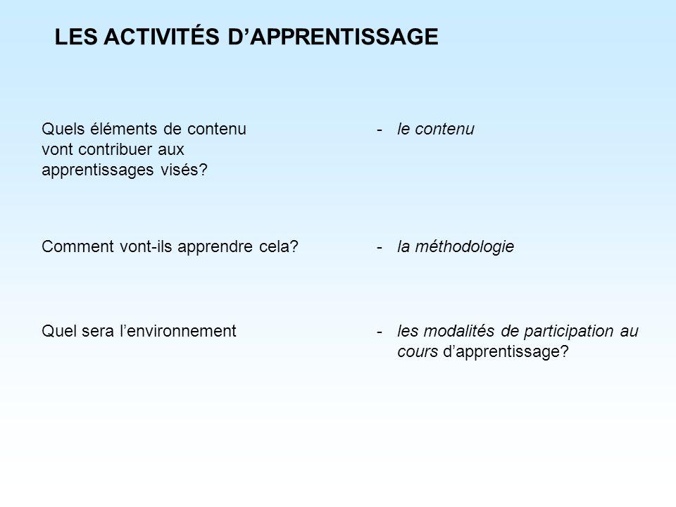 LES ACTIVITÉS DAPPRENTISSAGE - les modalités de participation au cours dapprentissage? Quel sera lenvironnement - la méthodologieComment vont-ils appr