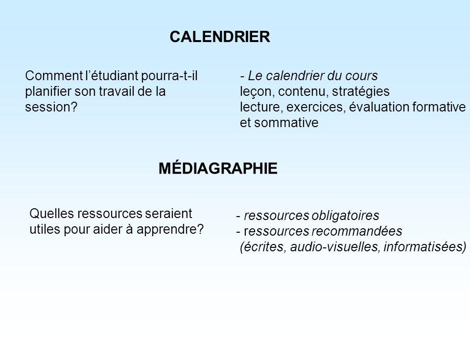 Quelles ressources seraient utiles pour aider à apprendre? Comment létudiant pourra-t-il planifier son travail de la session? MÉDIAGRAPHIE - ressource