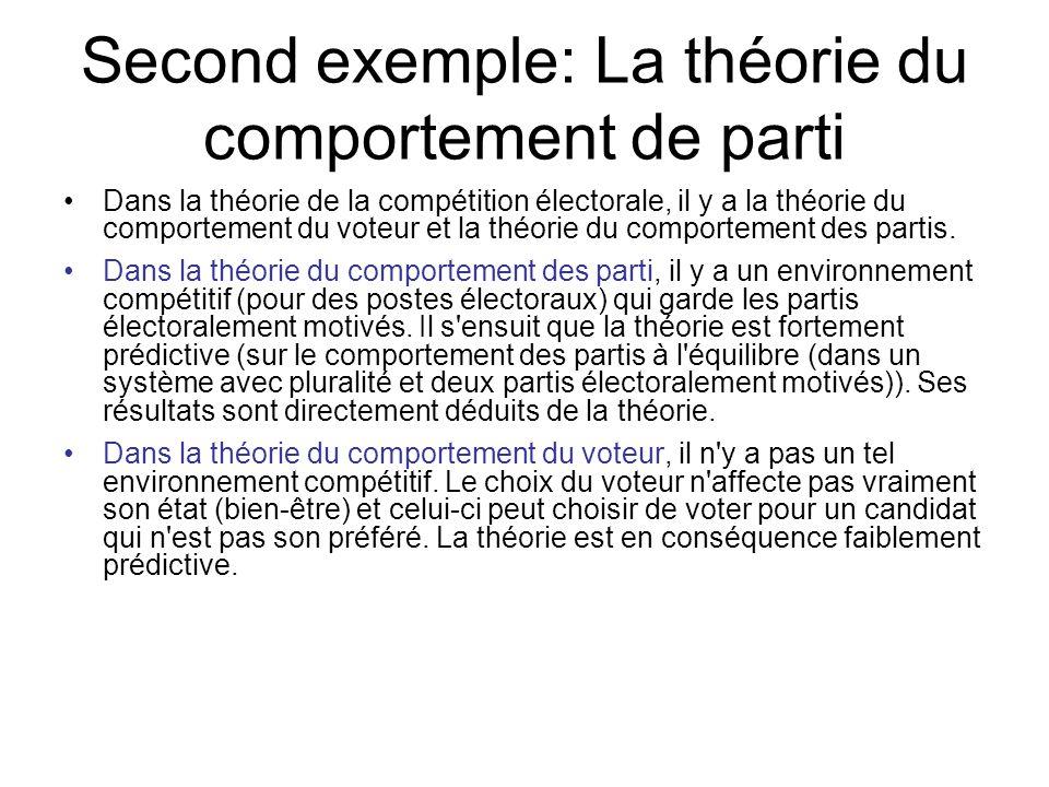 Second exemple: La théorie du comportement de parti Dans la théorie de la compétition électorale, il y a la théorie du comportement du voteur et la th