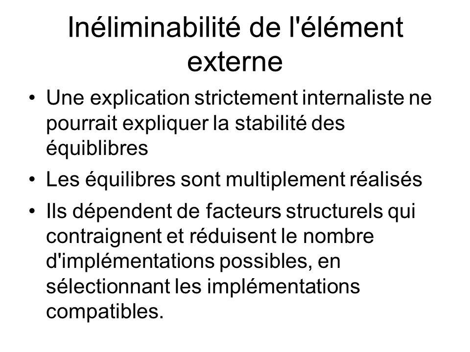 Inéliminabilité de l'élément externe Une explication strictement internaliste ne pourrait expliquer la stabilité des équiblibres Les équilibres sont m