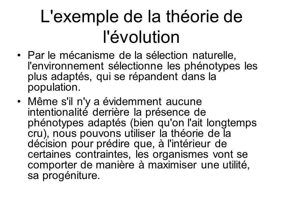 L'exemple de la théorie de l'évolution Par le mécanisme de la sélection naturelle, l'environnement sélectionne les phénotypes les plus adaptés, qui se