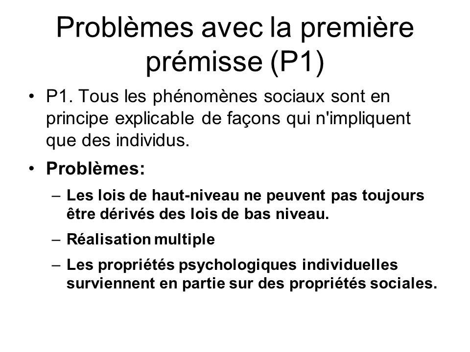 Problèmes avec la première prémisse (P1) P1. Tous les phénomènes sociaux sont en principe explicable de façons qui n'impliquent que des individus. Pro