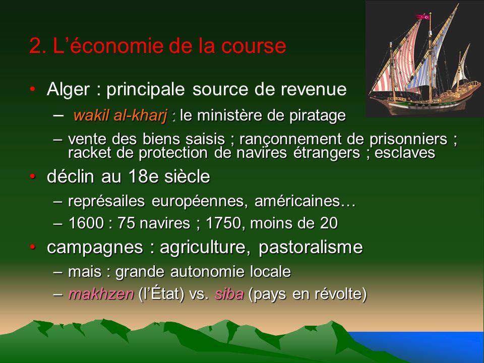 2. Léconomie de la course Alger : principale source de revenue wakil al-kharj : le ministère de piratage – wakil al-kharj : le ministère de piratage –