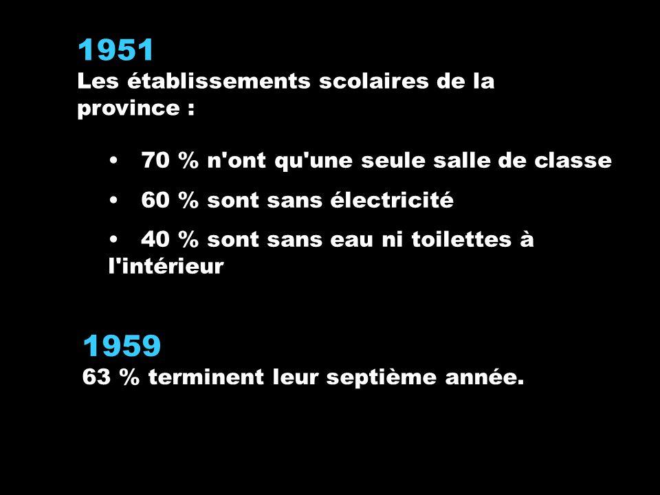 1959 63 % terminent leur septième année. 70 % n'ont qu'une seule salle de classe 60 % sont sans électricité 40 % sont sans eau ni toilettes à l'intéri