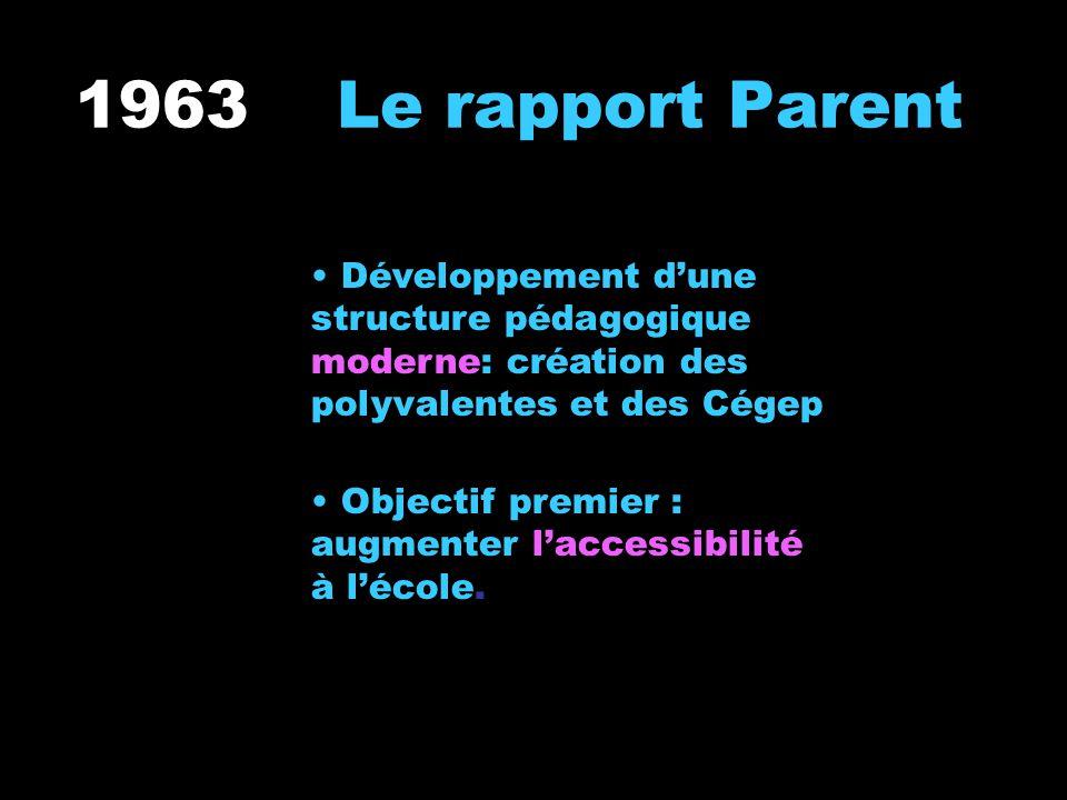 1963 Le rapport Parent Développement dune structure pédagogique moderne: création des polyvalentes et des Cégep Objectif premier : augmenter laccessib
