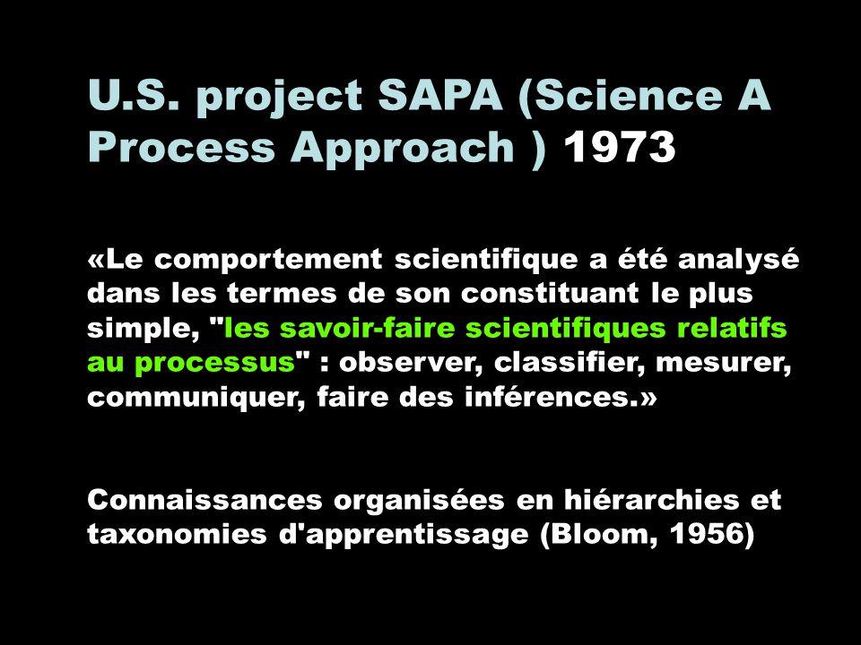 U.S. project SAPA (Science A Process Approach ) 1973 «Le comportement scientifique a été analysé dans les termes de son constituant le plus simple,