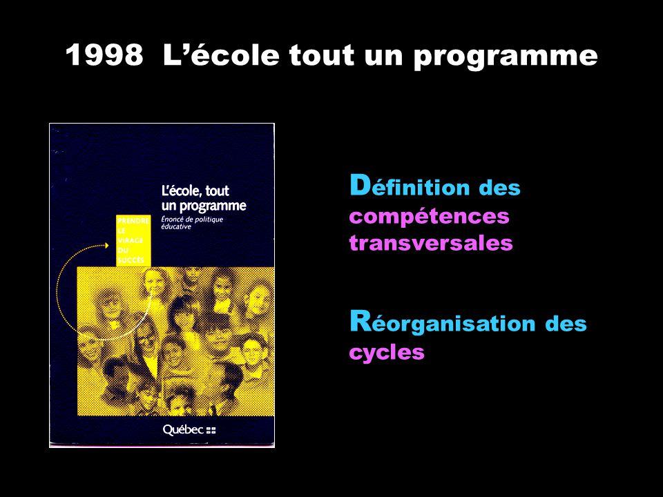 1998 Lécole tout un programme D éfinition des compétences transversales R éorganisation des cycles