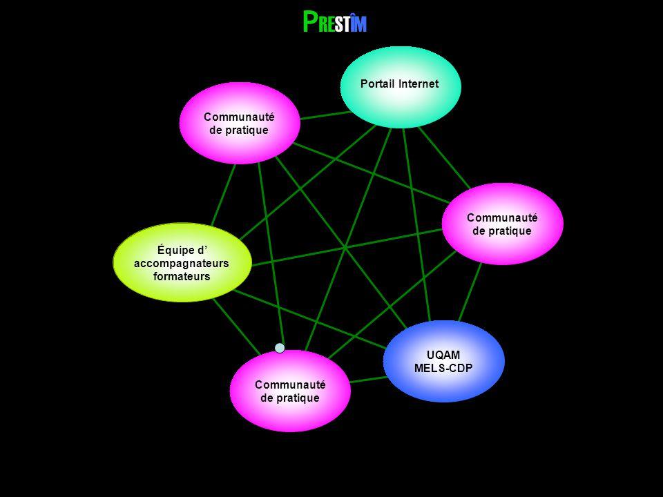Communauté de pratique UQAM MELS-CDP Communauté de pratique Portail Internet Équipe d accompagnateurs formateurs P RESTÎM