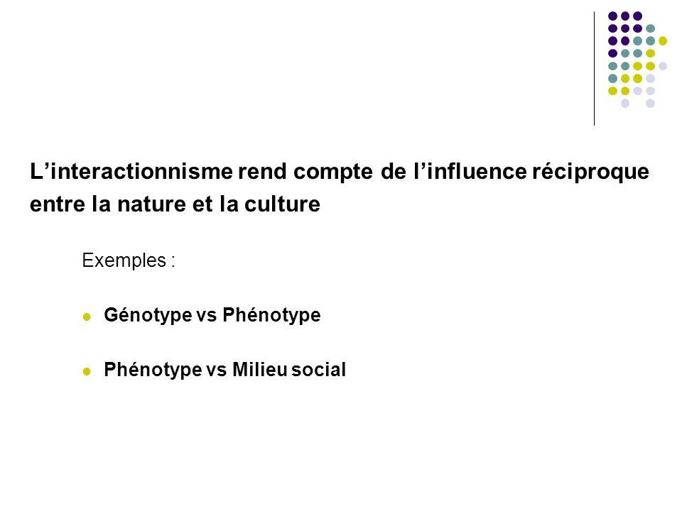 Linteractionnisme rend compte de linfluence réciproque entre la nature et la culture Exemples : Génotype vs Phénotype Phénotype vs Milieu social