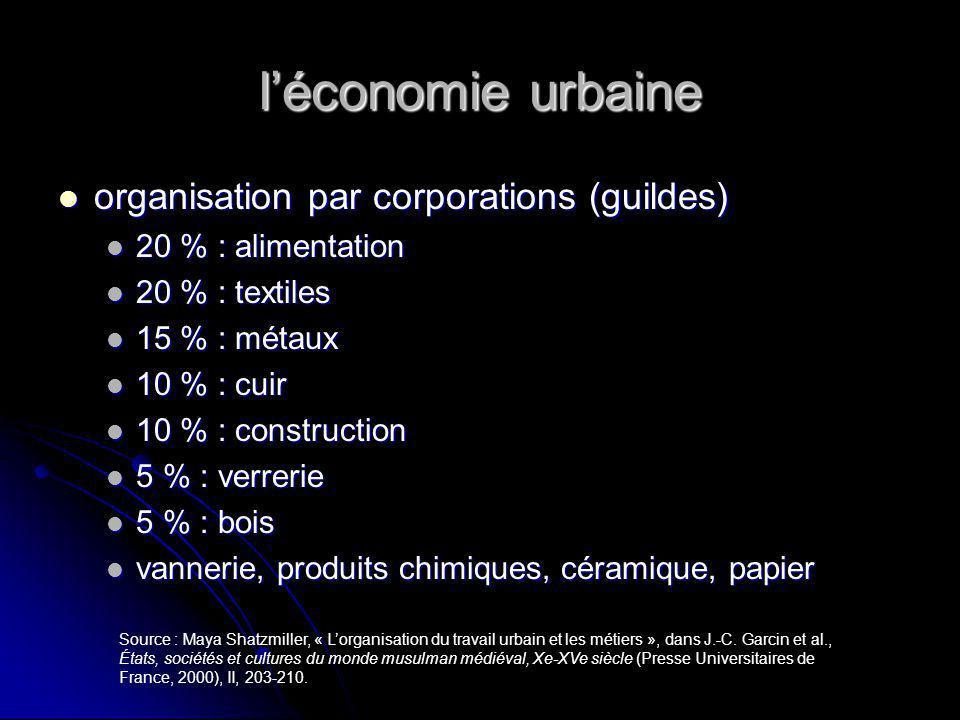 léconomie urbaine organisation par corporations (guildes) organisation par corporations (guildes) 20 % : alimentation 20 % : alimentation 20 % : texti