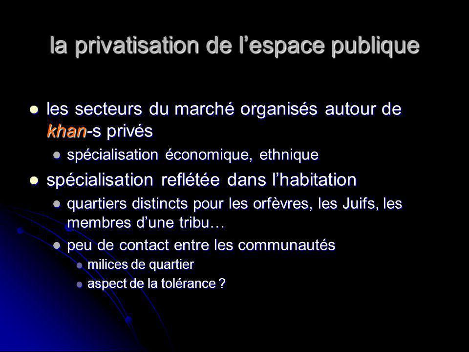la privatisation de lespace publique les secteurs du marché organisés autour de khan-s privés les secteurs du marché organisés autour de khan-s privés