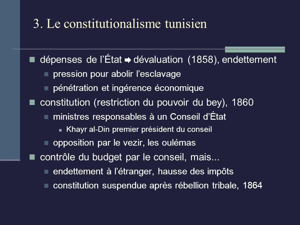 3. Le constitutionalisme tunisien dépenses de lÉtat dévaluation (1858), endettement pression pour abolir lesclavage pénétration et ingérence économiqu